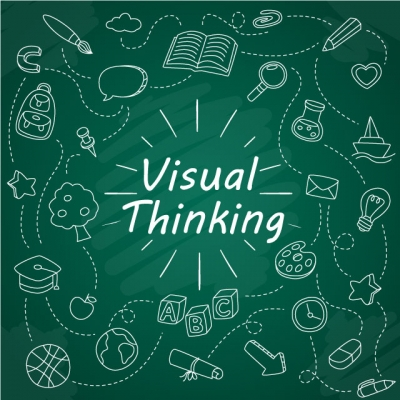 Visual Thinking en Educación